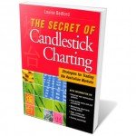 The Secret of Candlestick Charting DVD